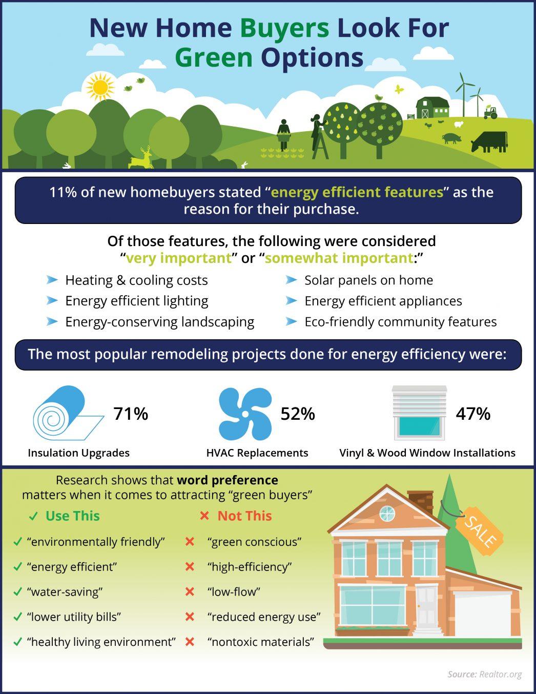 Go-Green-Infographic-STM