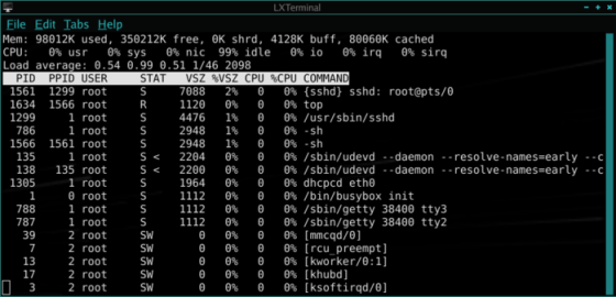 Base Image - Raspberry Pi Resource Usage