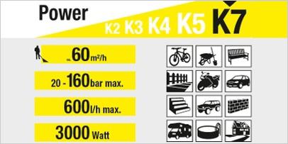 Limpiadora de alta presión clase de potencia K7