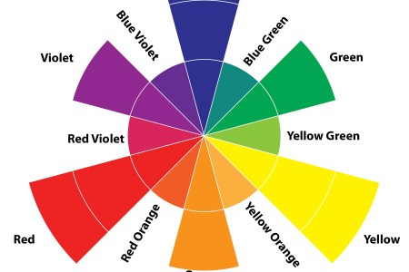 primitive colors this interior design color wheel was just