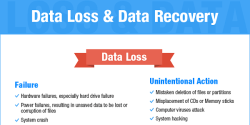 Data Loss & Data Recovery Infographic – Free Use by EaseUS