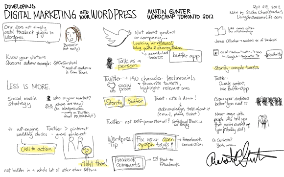 20120929 Wordcamp Toronto - Developing Digital Marketing into Your WordPress Site - Austin Gunter