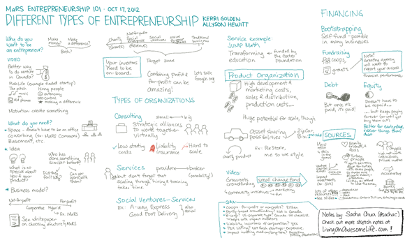 20121017 ENT101 - Different Types of Entrepreneurship - Kerri Golden, Allyson Hewitt