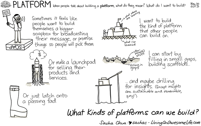 Visual metaphor - Platform