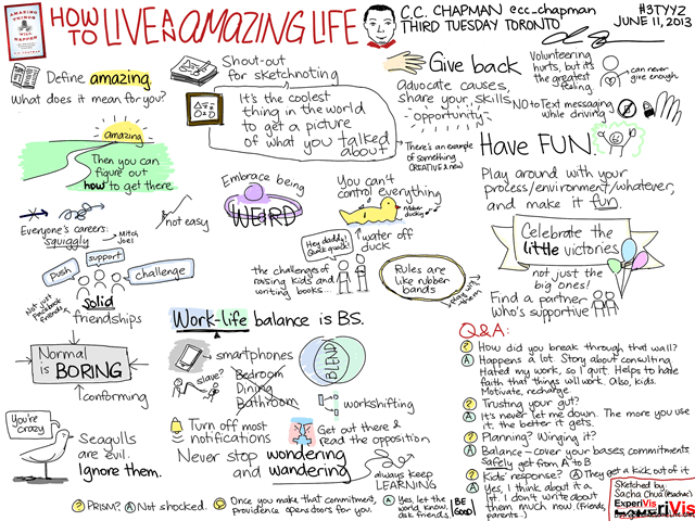20130611 How to Live an Amazing Life - C.C. Chapman - Third Tuesday Toronto