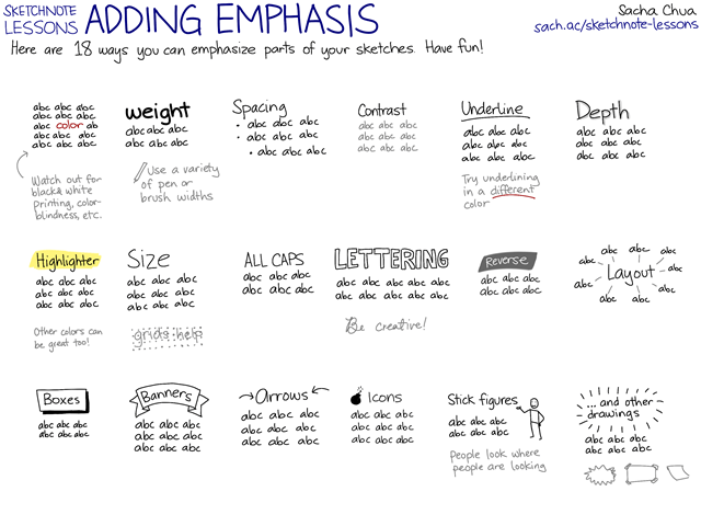 20130925 Sketchnote Lessons - Adding Emphasis