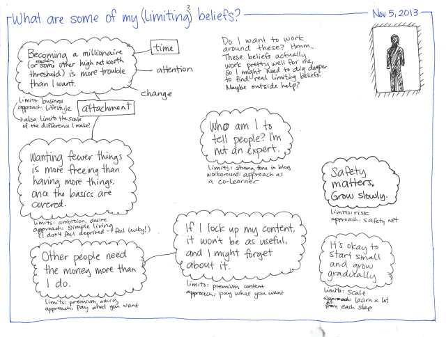 2013-11-05 What are some of my limiting beliefs