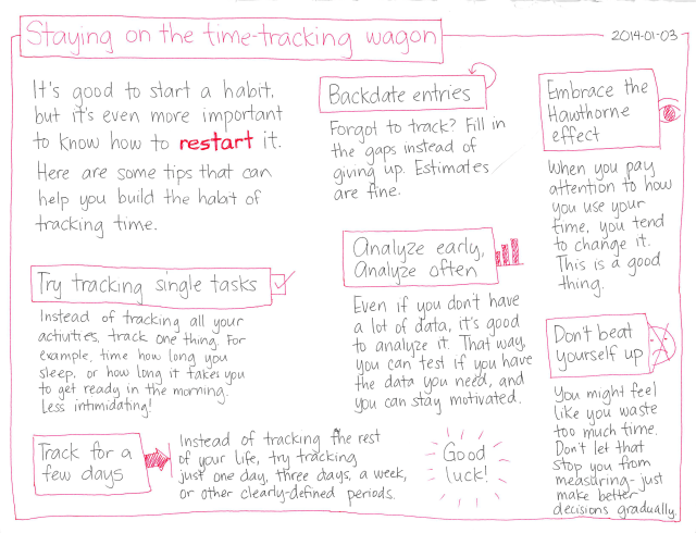 2014-01-03 Staying on the time-tracking wagon