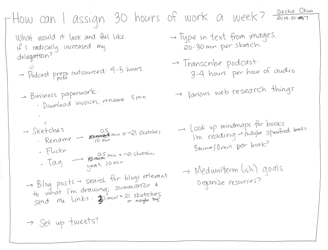 2014-01-17 How can I assign 30 hours of work a week