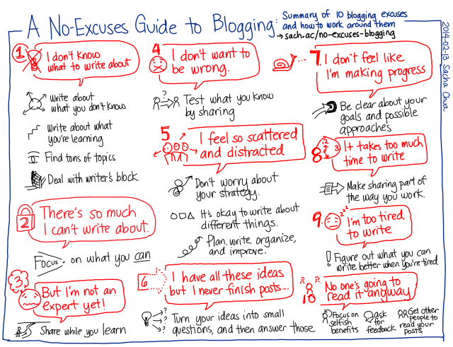 summary of no excuses guide to blogging
