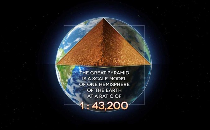 43,200, sacred geometry, international, earth, pyramid, scale model, egypt, cosmic patterns and cycles of catastrophe