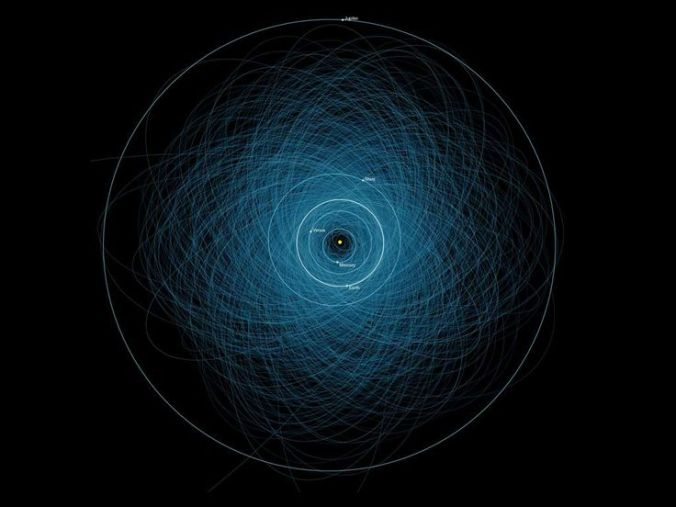 Potential Earth crossing asteroids as mapped by Popular Mechanics.