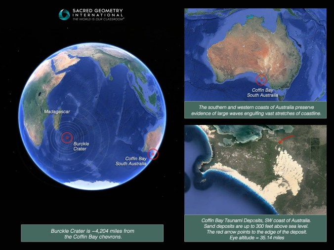 burckle crater, coffin bay, australia, randall carlson, sacred geometry international,