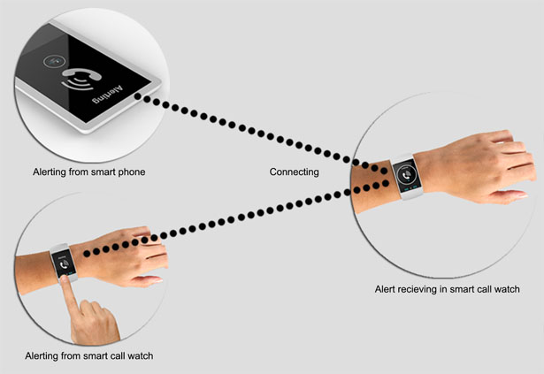 smartcall-smart-watch-by-raees-pk2