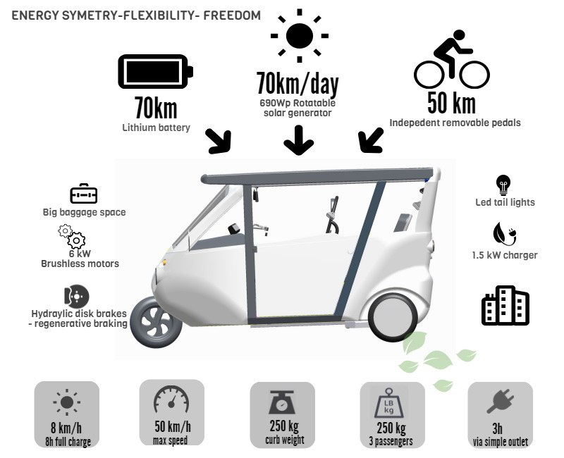 sunnyclist-tricycle-solar-pedal-power-indiegogo-3