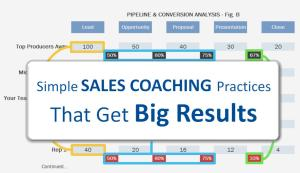 sales coaching practicies