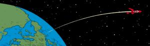 Courcoué/Logne 44650, sera la nouvelle base de lancement pour le SVA2017