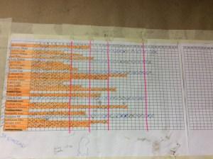 Oranssit ovat DNF - muutama urhoollinen jatkoi loppuun asti.
