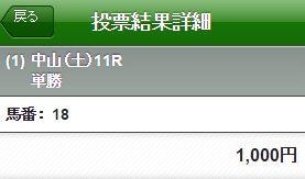 紫苑S 2016 競馬 無料予想で小遣い稼ぎ!