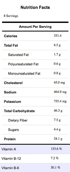 ButternutSquash Nutrition