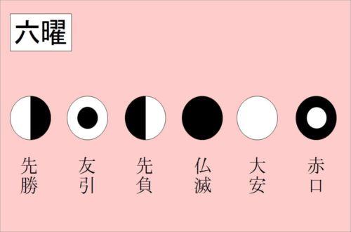 カレンダーの謎】先勝・友引 ... : 日柄カレンダー2014 : カレンダー