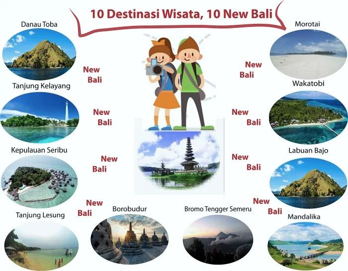 10 Destinasi Prioritas Wisata Indonesia, 10 New Bali?