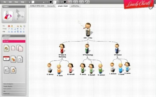 lovelycharts screen e1283494615118 7 Collaborative Online Diagramming Tools to Draw any Diagram