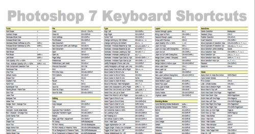 cheat sheet 15 Photoshop Cheat Sheets That Will Make Your Task Easier