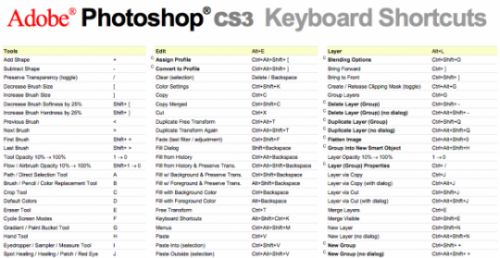 photoshop chate sheets 1 15 Photoshop Cheat Sheets That Will Make Your Task Easier