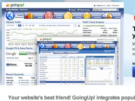 Goingup web analytics tools