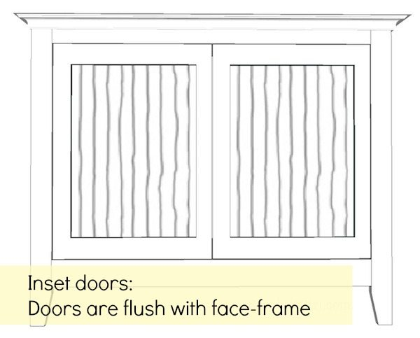 Inset doors