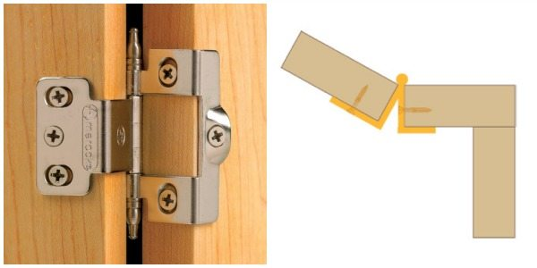 Fully Concealed Non Mortise Inset Hinges For Frame Less Cabinets Non Mortise Means You