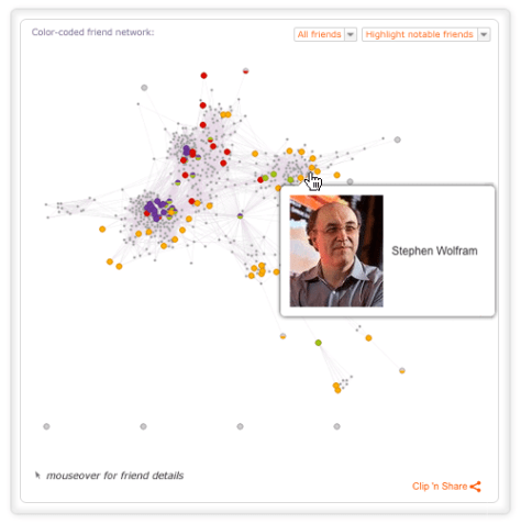 Friend network visualization (Credit: Wolfram Alpha)