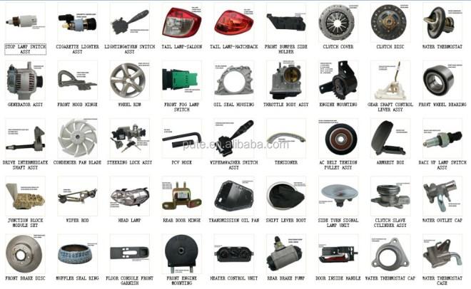 Car Engine Spare Parts Names | Motorjdi.co