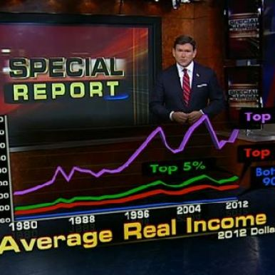 Obama_income_inequality_Fox News