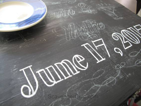 DIY Wedding Card Box Chalkboard Style