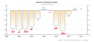 germany-government-budget (2)