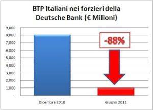 DeutscheBank2011