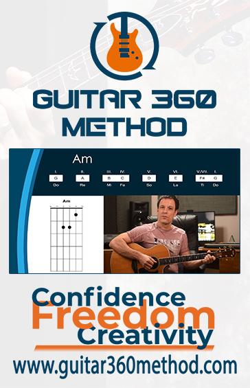 Guitar 360 Method