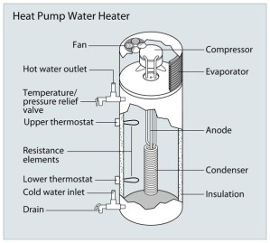 Heat-Pump-Water-Heaters[1]