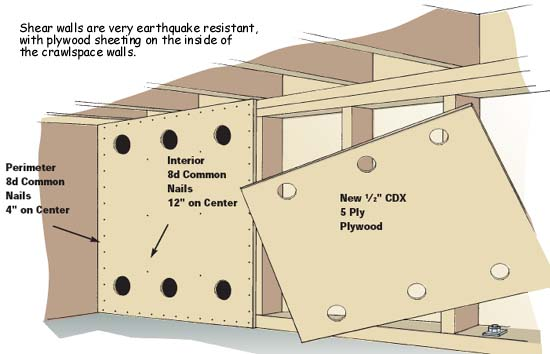 Shear-walls-in-crawlspace[1]