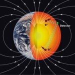 NSF-funded Researchers Propose Promising New Technique for Probing Earth's Deep Interior