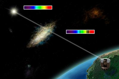 New knowledge about early galaxies
