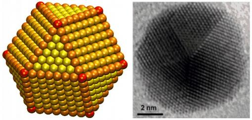 Gold nanoparticles give an edge in recycling CO2
