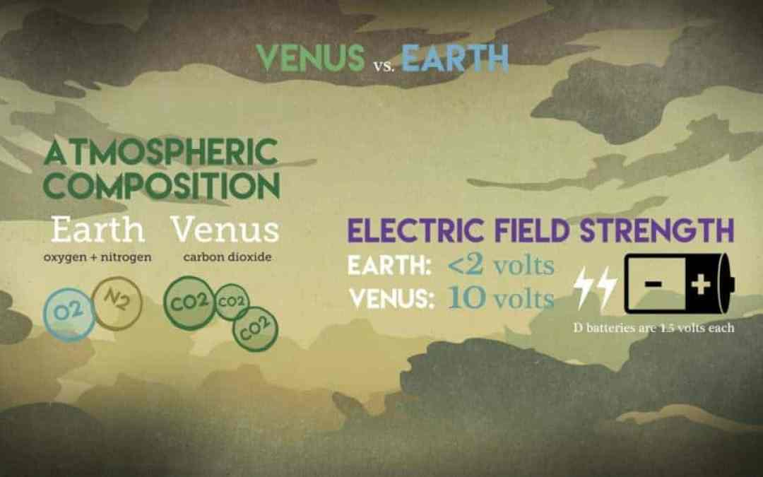 'Electric wind' can strip Earth-like planets of oceans, atmospheres