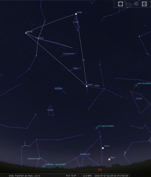 Sommerdreieck hoch im Südosten. Bild: Autor, Stellarium.