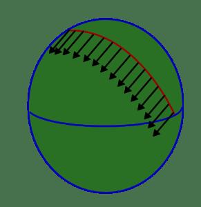 500px-Parallel_transport_sphere2_svg