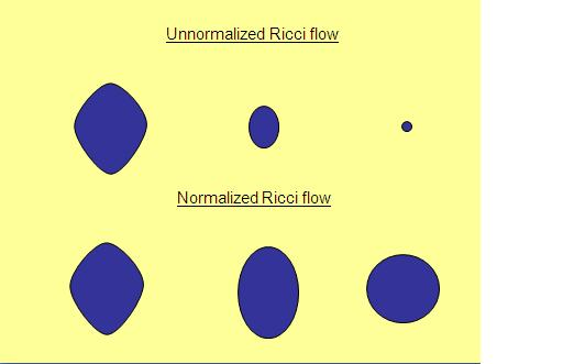 topologie von fl chen cclxx mathlog. Black Bedroom Furniture Sets. Home Design Ideas