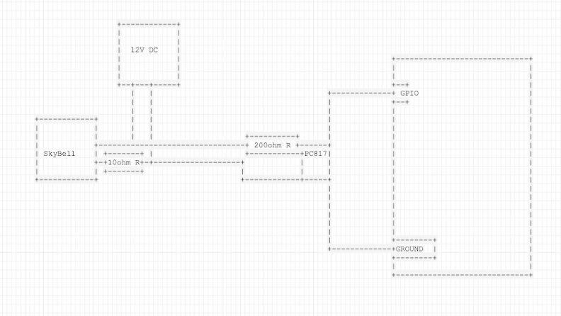 ASCII Raspberry Pi Doorbell Design