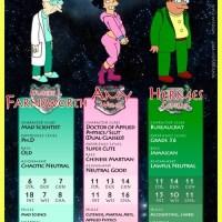 Les caractéristiques des personnages de Futurama pour D&D